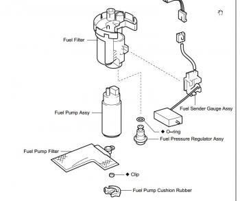 2005 corolla 1.4vvti fuel filter location? - corolla club - toyota owners  club - toyota forum  toyota owners club
