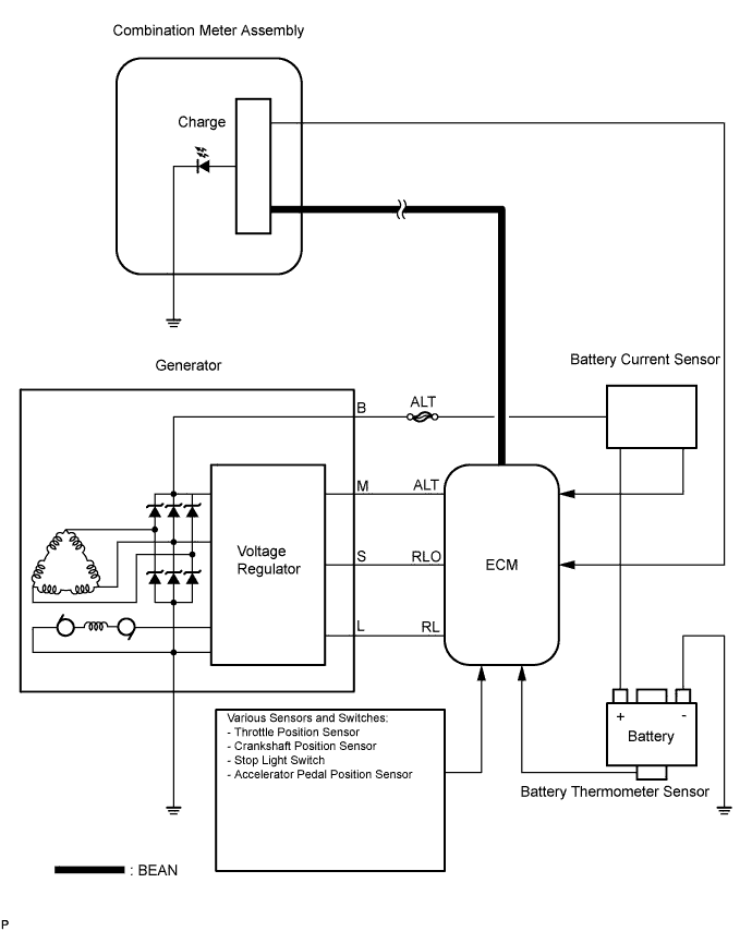 2ad-ftv Charging Electrical Wiring Diagram