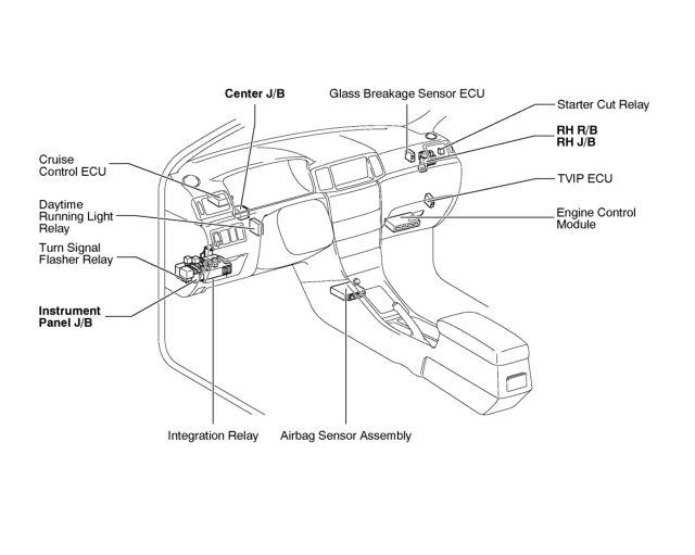 Indicator Flasher Relay - Corolla Club